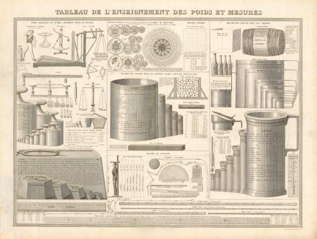 Antique map chart tableau de l enseignement des poids - Tableau poids et mesures ...